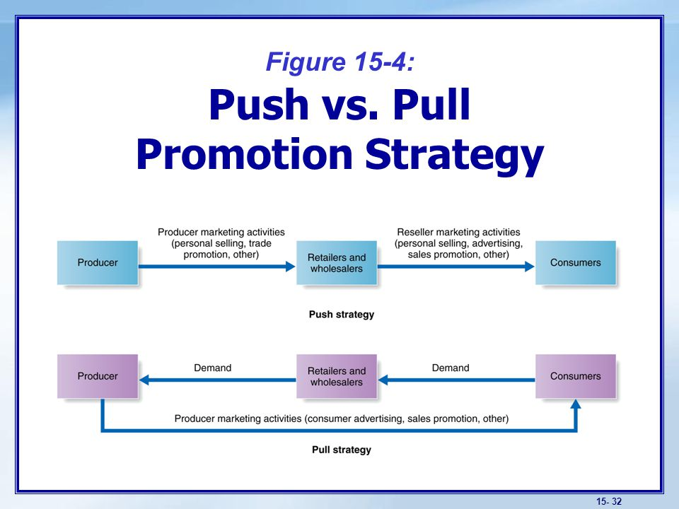 personal selling strategy Marketing, 6/emarketing,  pp21-bb personal selling • personal selling involvesa two-way flow of communication between a buyer and seller, often in a face-to-face encounter, designed to influence a person's or group's purchase  pp21-dd pervasiveness of personal selling.