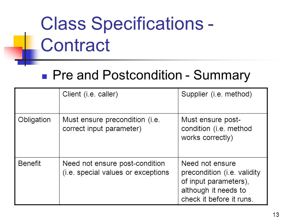 Class Specifications - Contract