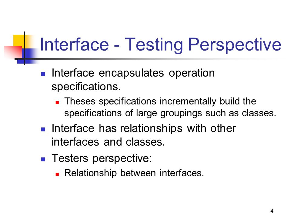 Interface - Testing Perspective