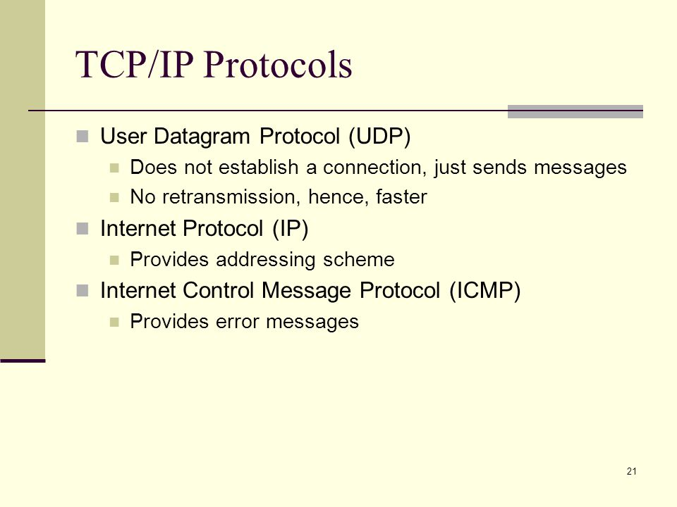 TCP/IP Protocols User Datagram Protocol (UDP) Internet Protocol (IP)