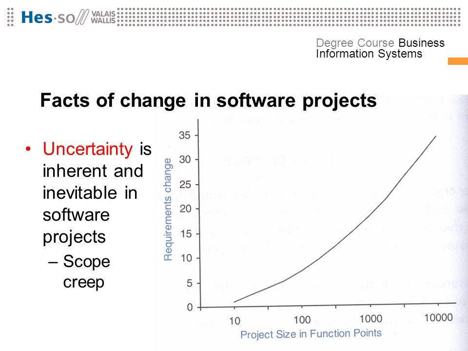 Facts of change in software projects
