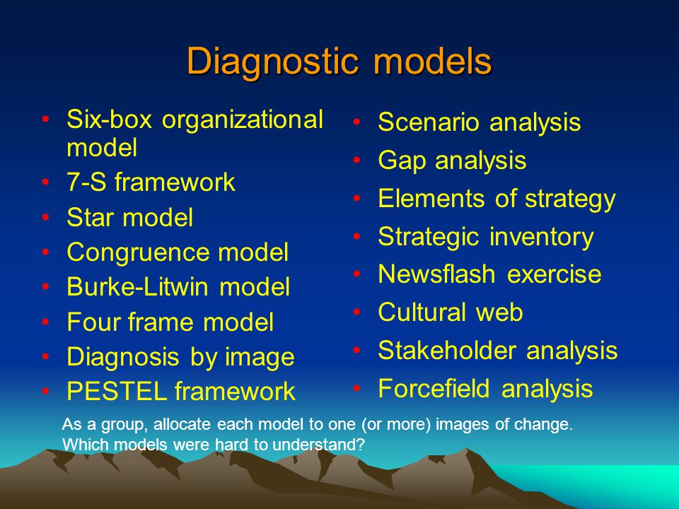 congruence model for organizational analysis