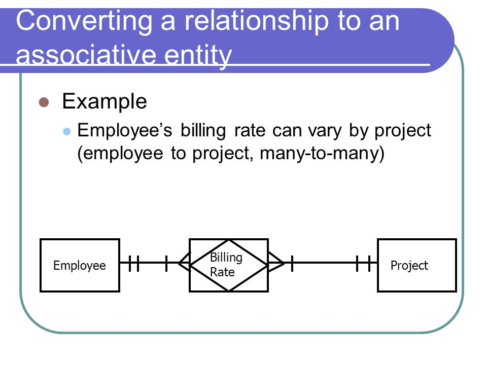 Associative entities a relationship cannot have attributes ppt converting a relationship to an associative entity ccuart Images