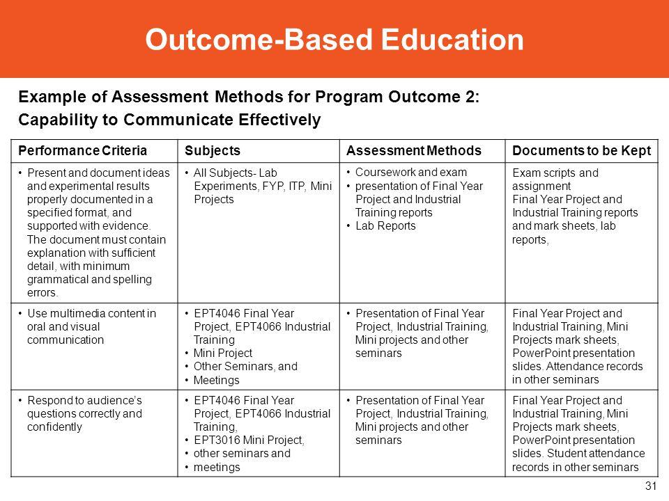 Presentation skills assessment criteria.