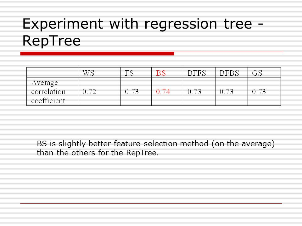 Feature Selection for Regression Problems - ppt video online download