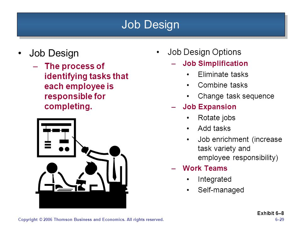 Job Design Job Design Job Design Options