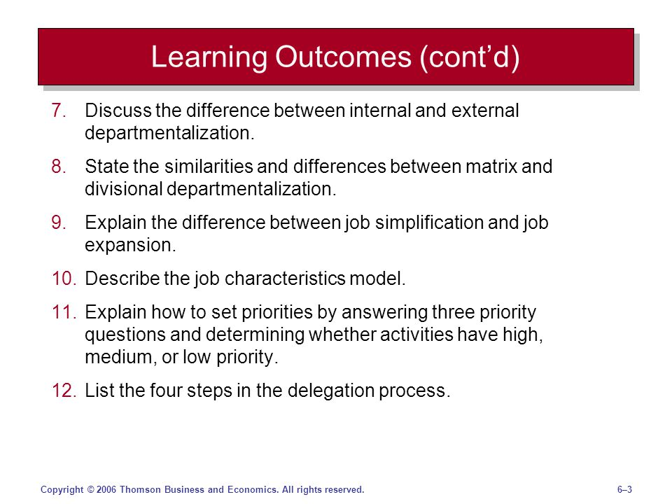 Learning Outcomes (cont'd)