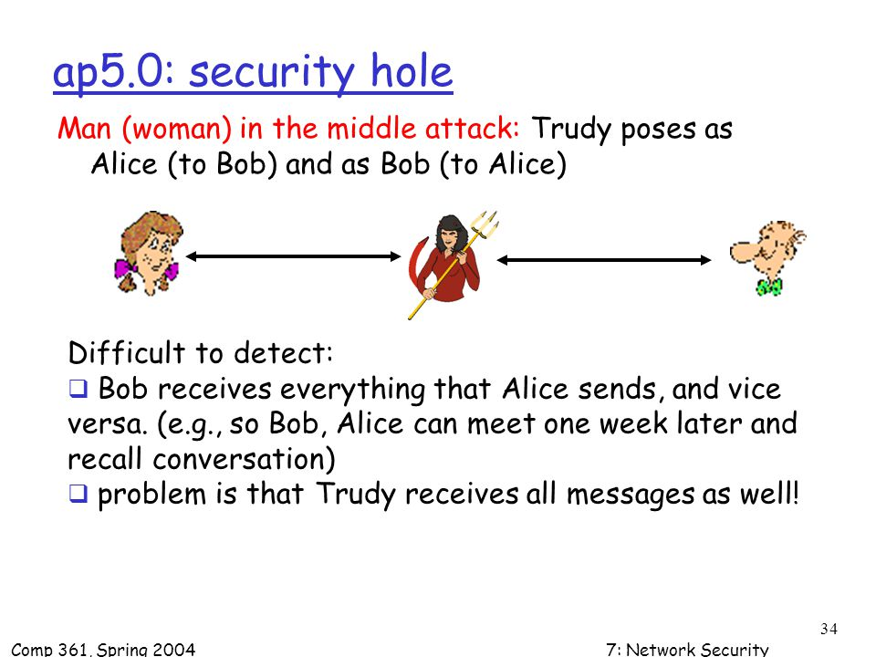 Chapter 7: Network Security - ppt download