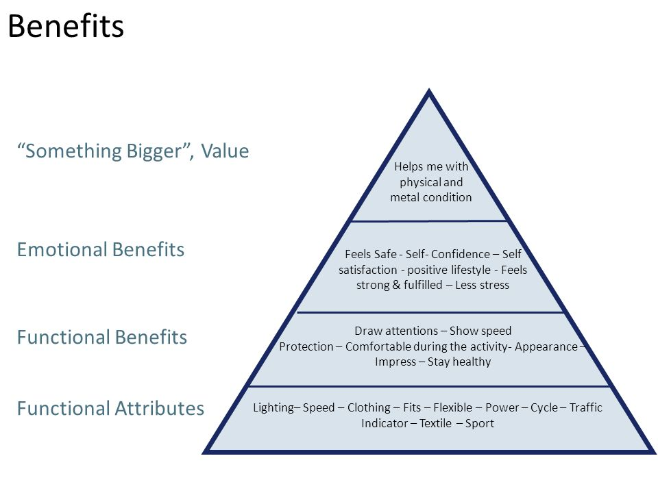 Benefits Something Bigger , Value Emotional Benefits