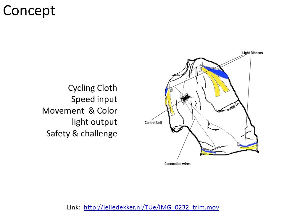 Concept Cycling Cloth Speed input Movement & Color light output