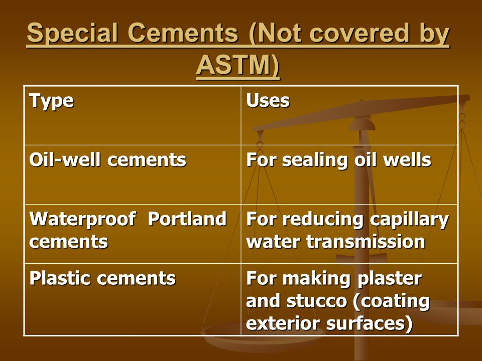 Special Cements (Not covered by ASTM)