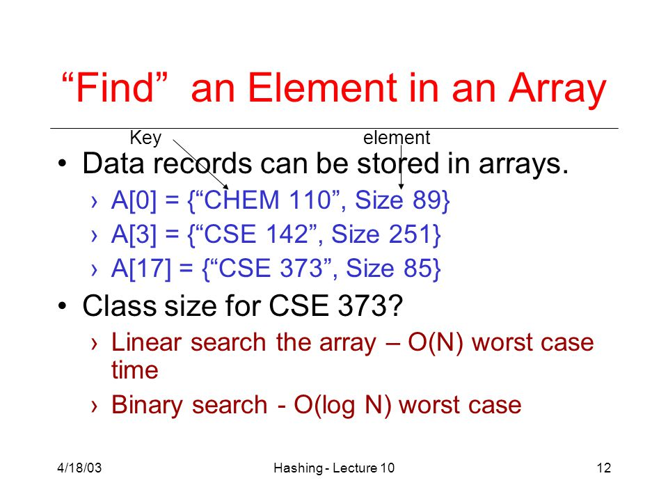 how to add an element in an array