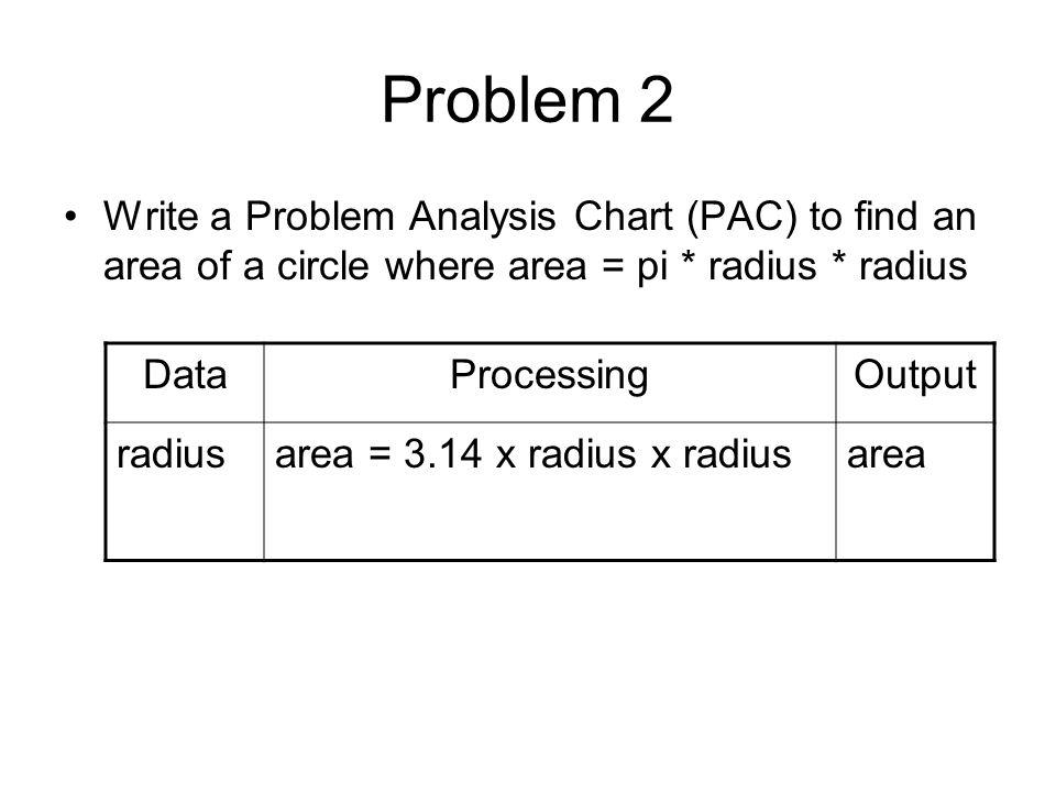 CHAPTER 2 PROBLEM SOLVING - ppt download
