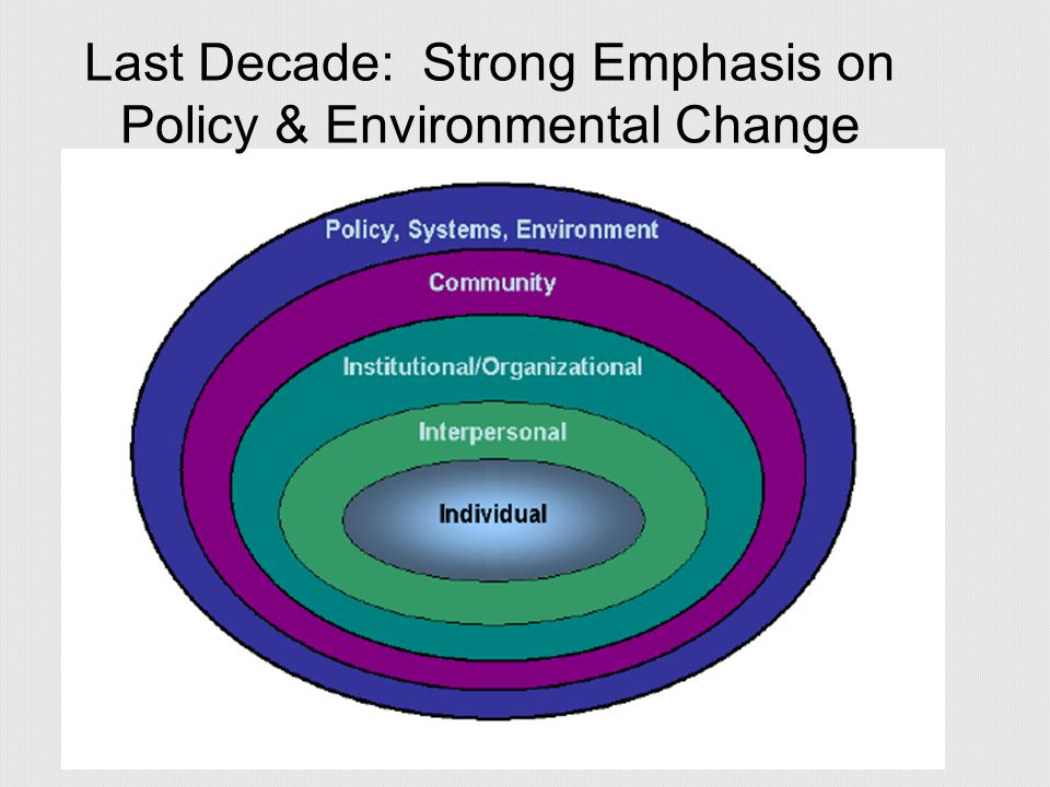 Last Decade: Strong Emphasis on Policy & Environmental Change