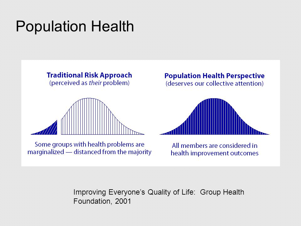 Population Health Improving Everyone's Quality of Life: Group Health Foundation, 2001
