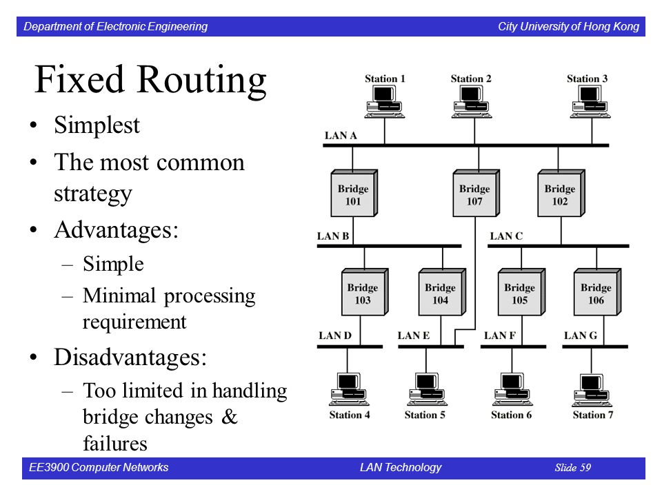 Hierarchical routing how routing algorithms work | howstuffworks.
