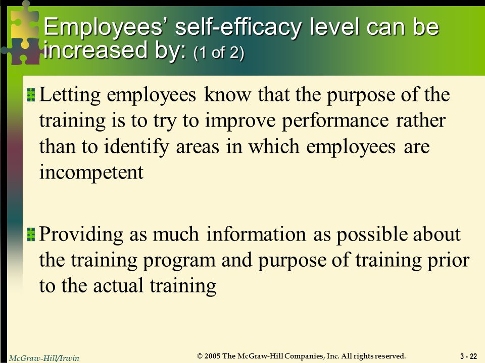 Employees' self-efficacy level can be increased by: (1 of 2)