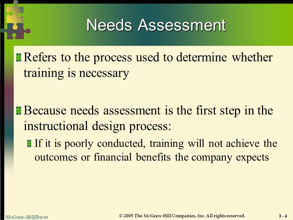 Needs Assessment Refers to the process used to determine whether training is necessary.