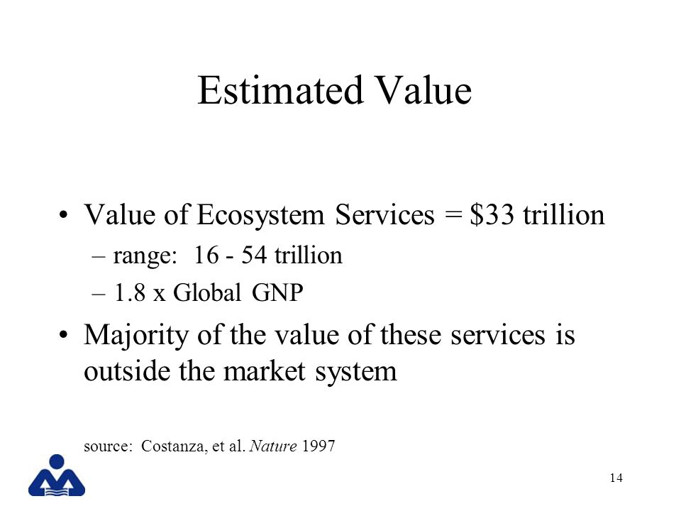 Estimated Value Value of Ecosystem Services = $33 trillion