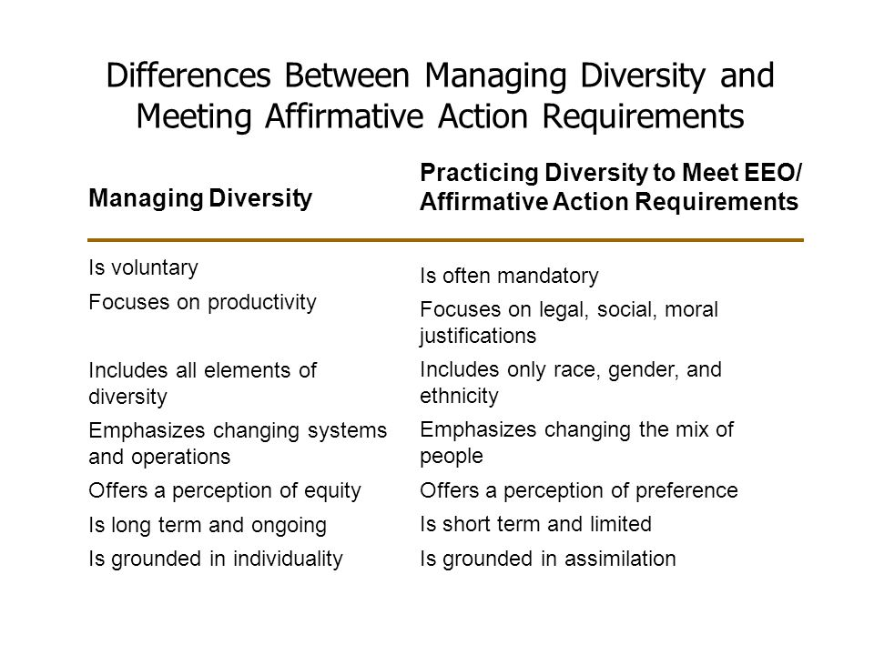 Differences Between Managing Diversity and Meeting Affirmative Action Requirements