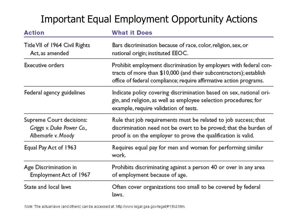 Important Equal Employment Opportunity Actions