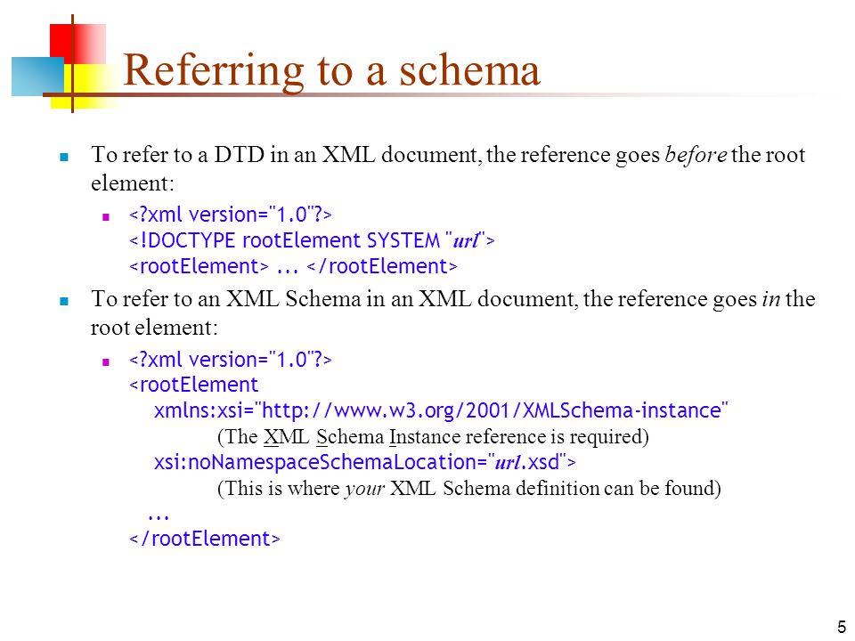 XML Schema Definition Language - ppt video online download