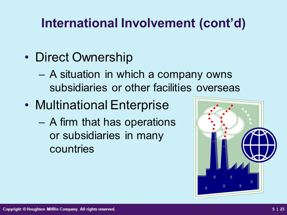 International Involvement (cont'd)