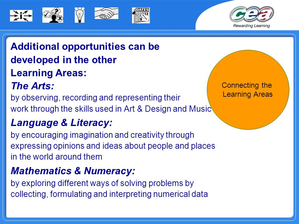 Additional opportunities can be developed in the other Learning Areas: