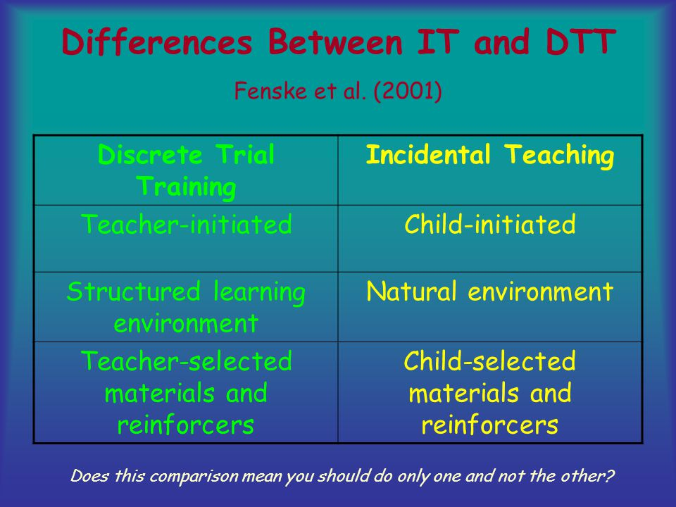 Discrete Trial Teaching and Naturalistic Teaching Approaches