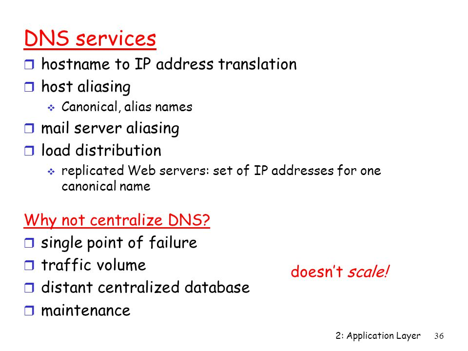 DNS services hostname to IP address translation host aliasing