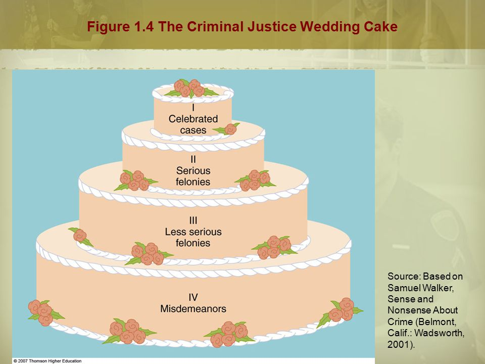 wedding cake model of justice essentials of criminal justice fifth edition larry j 23269