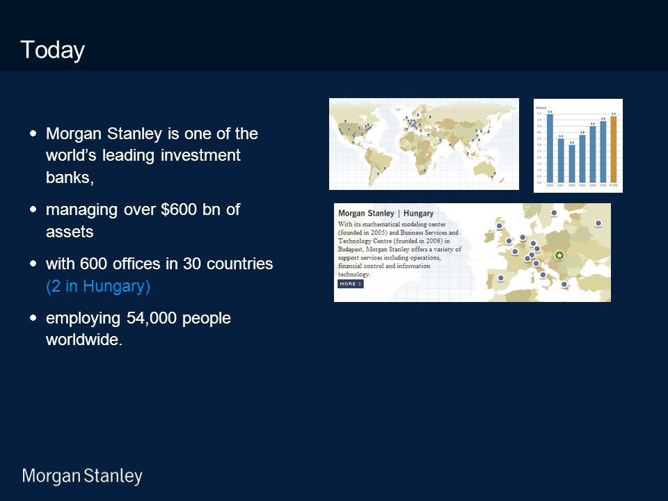 Mathematical Modelling at Morgan Stanley - ppt download