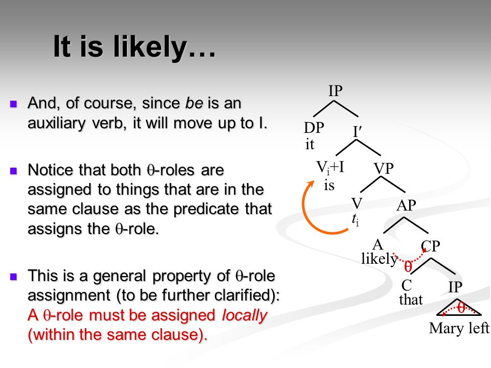 It is likely… IP. And, of course, since be is an auxiliary verb, it will move up to I.