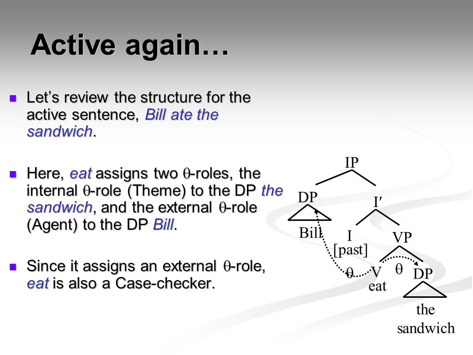 Active again… Let's review the structure for the active sentence, Bill ate the sandwich.