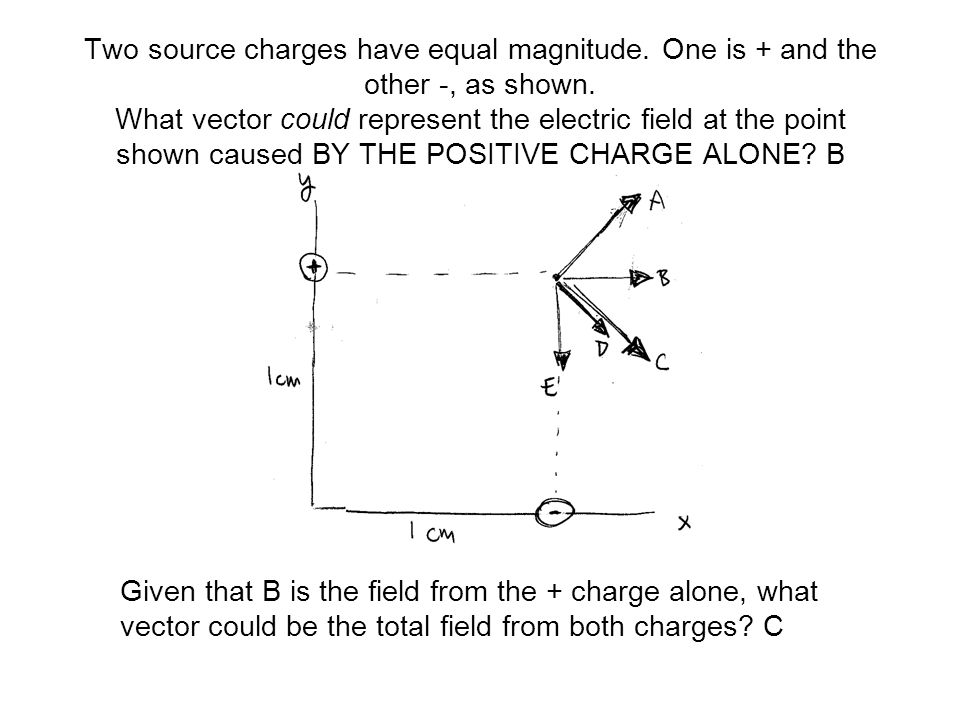 Two source charges have equal magnitude