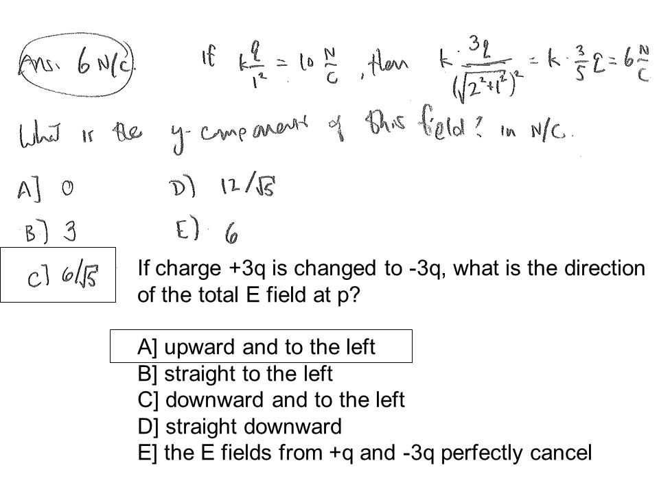 If charge +3q is changed to -3q, what is the direction of the total E field at p
