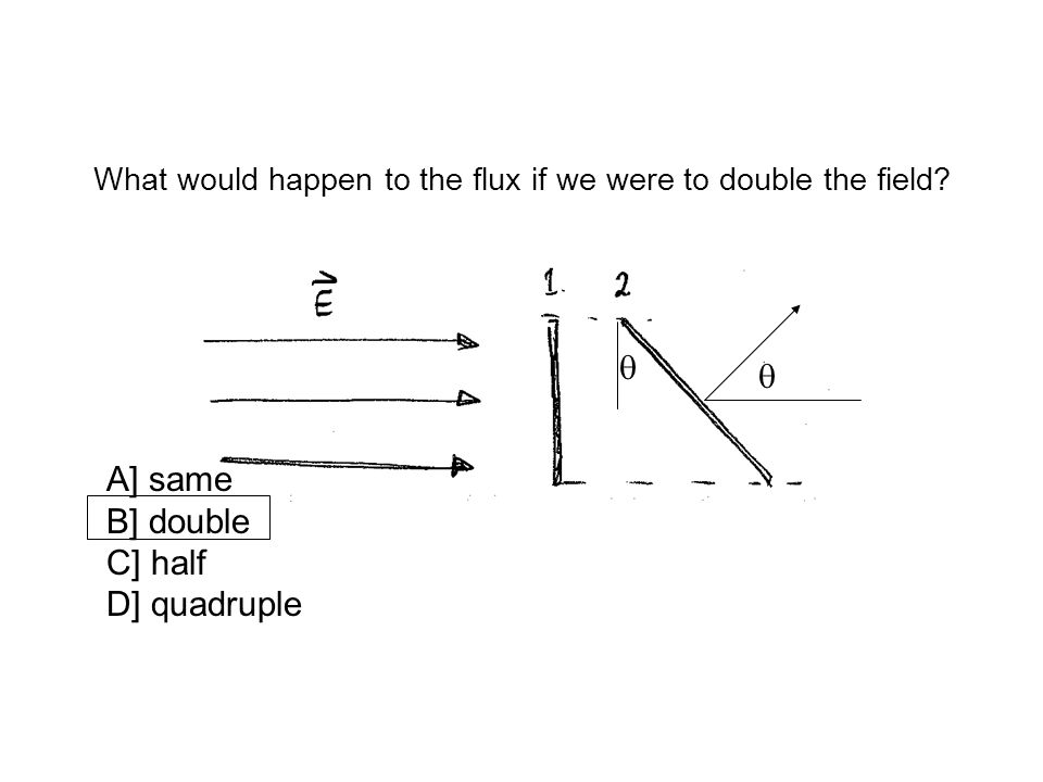 What would happen to the flux if we were to double the field