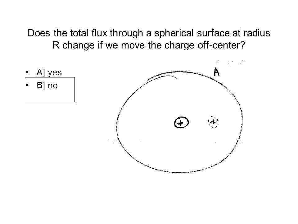 Does the total flux through a spherical surface at radius R change if we move the charge off-center
