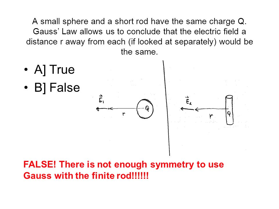 A small sphere and a short rod have the same charge Q