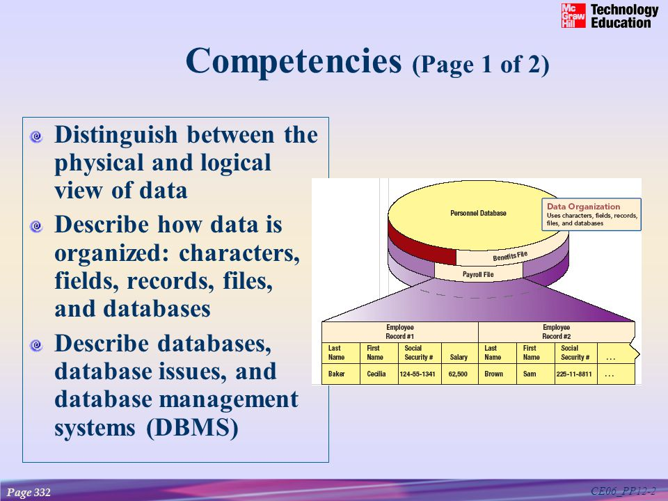 2 competencies