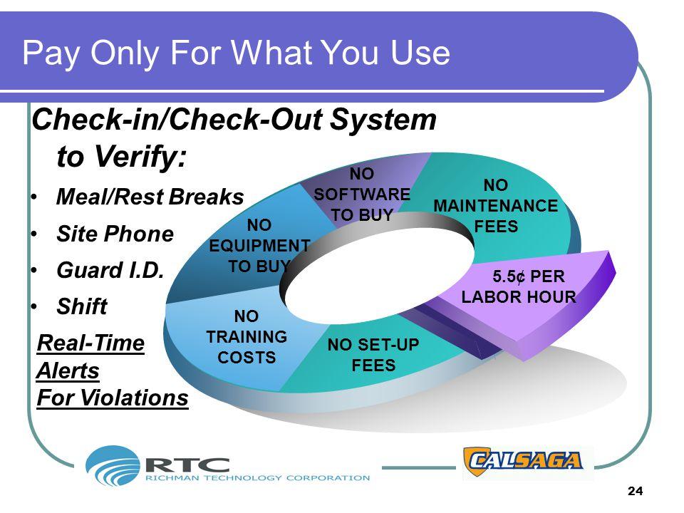 CyCop ® Enterprise Management System - ppt video online download