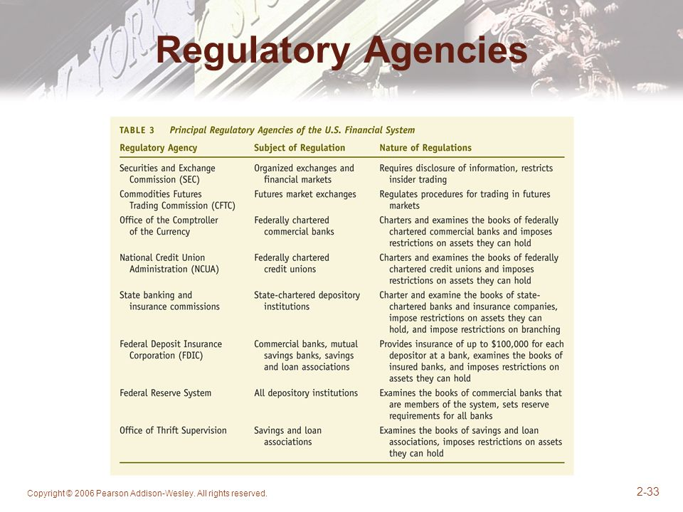 Regulatory Agencies Copyright © 2006 Pearson Addison-Wesley. All rights reserved.