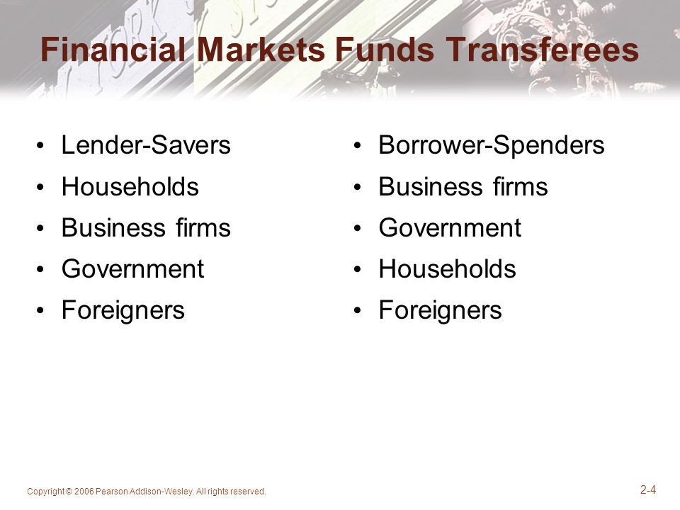 Financial Markets Funds Transferees