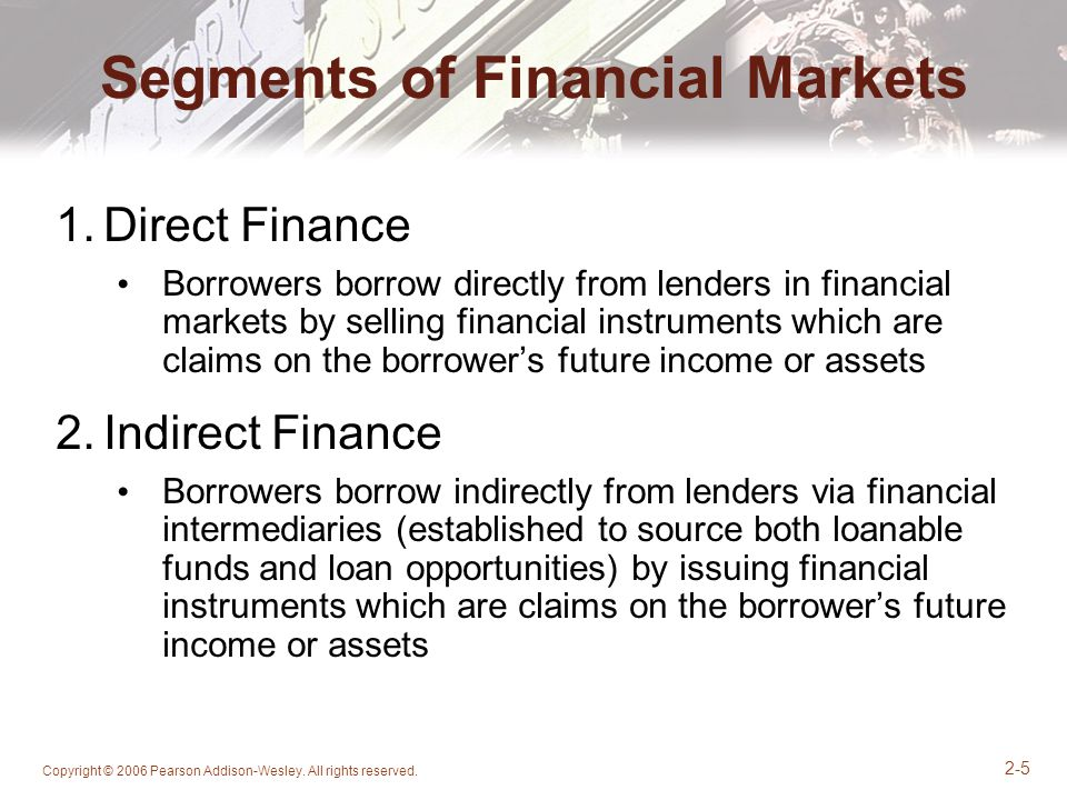 Segments of Financial Markets
