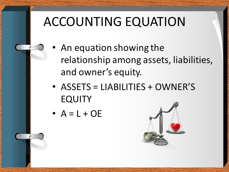 ACCOUNTING EQUATION An equation showing the relationship among assets, liabilities, and owner's equity.