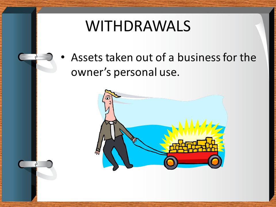WITHDRAWALS Assets taken out of a business for the owner's personal use.