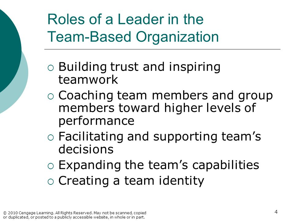 Roles of a Leader in the Team-Based Organization