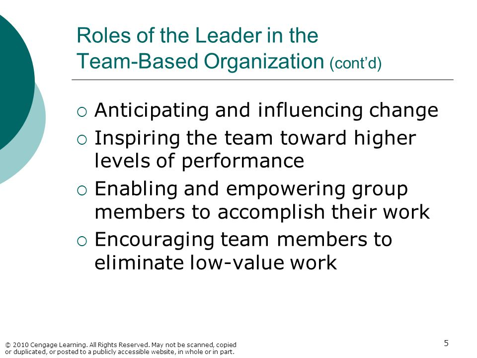 Roles of the Leader in the Team-Based Organization (cont'd)