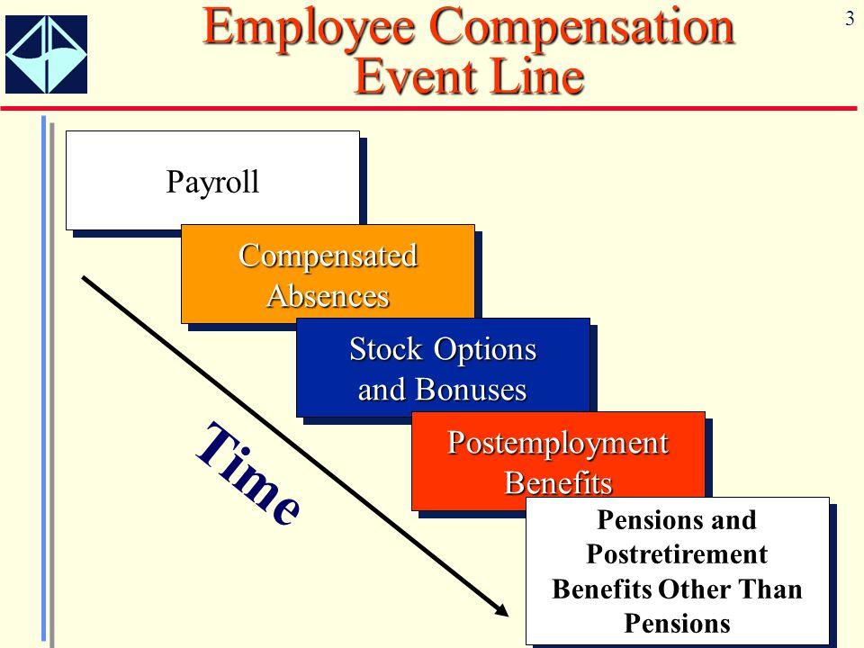 Payroll stock options
