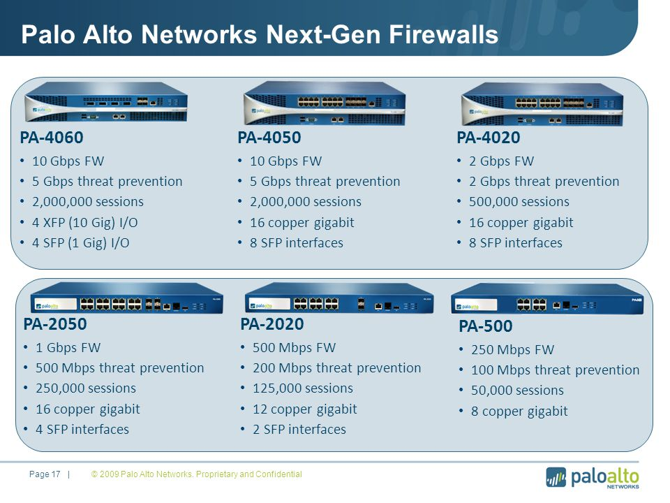 Palo Alto Networks Customer Presentation - ppt video online